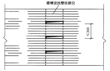 砌体结构加固设计之增设砌体扶壁柱加固方法